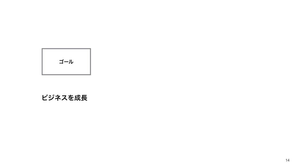 14 ΰʔϧ ϏδωεΛ