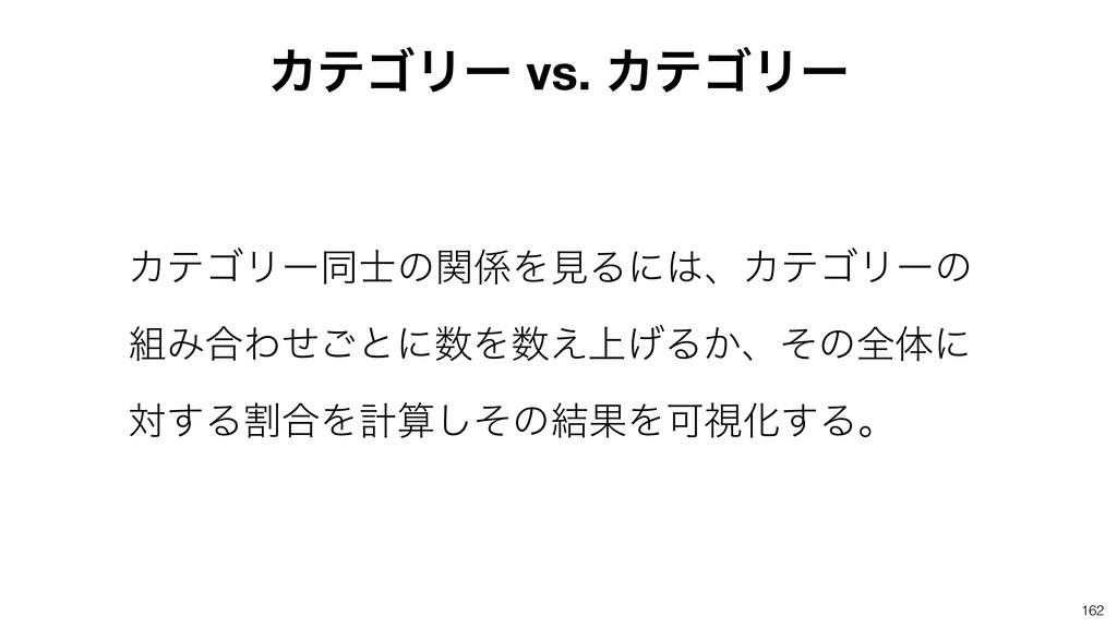 162 ΧςΰϦʔ vs. ΧςΰϦʔ ΧςΰϦʔಉͷؔΛݟΔʹɺΧςΰϦʔͷ Έ߹Θ...