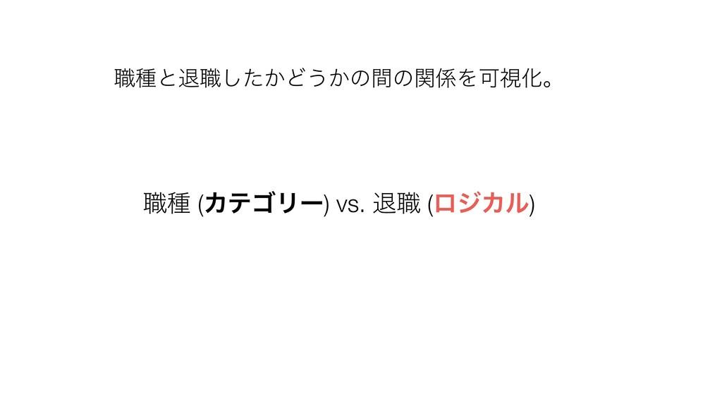 ৬छͱୀ৬͔ͨ͠Ͳ͏͔ͷؒͷؔΛՄࢹԽɻ ৬छ (ΧςΰϦʔ) vs. ୀ৬ (ϩδΧϧ)