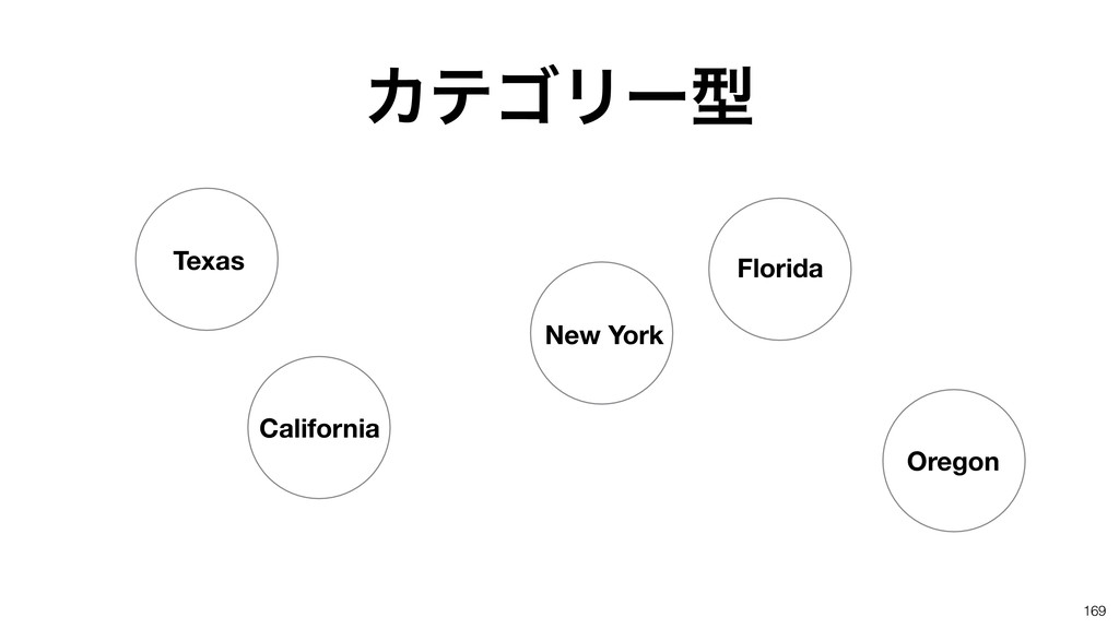 California Texas New York Florida Oregon ΧςΰϦʔܕ...