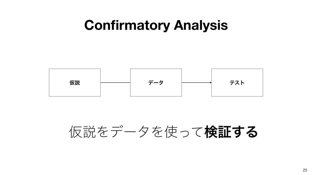 25 Confirmatory Analysis Ծઆ σʔλ ςετ ԾઆΛσʔλΛͬͯݕূ...