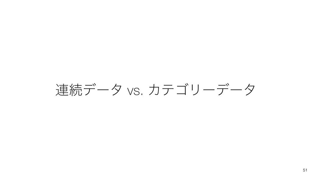 ࿈ଓσʔλ vs. ΧςΰϦʔσʔλ 51