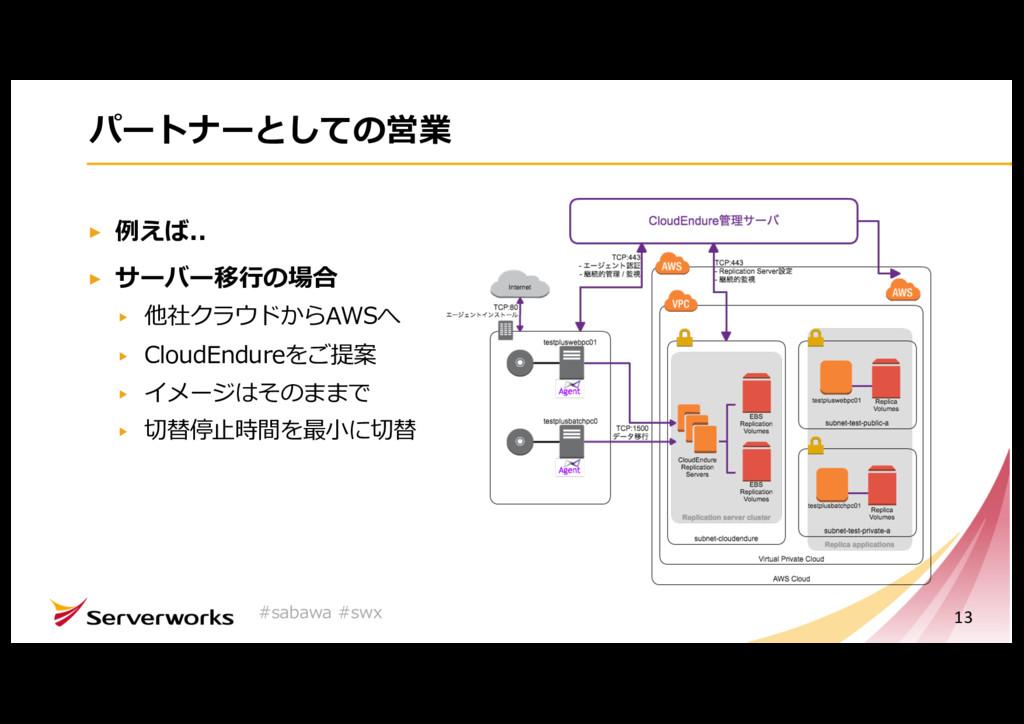 パートナーとしての営業 例えば.. サーバー移⾏の場合 他社クラウドからAWSへ CloudE...
