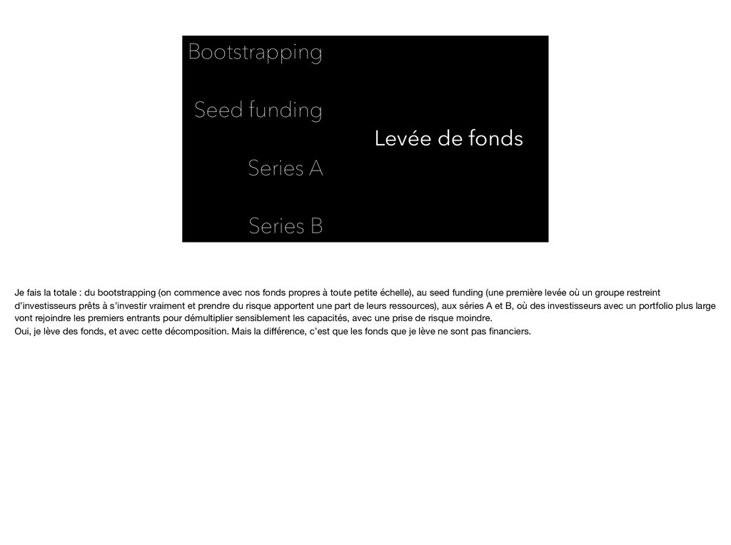 Seed funding Series A Series B Bootstrapping Le...