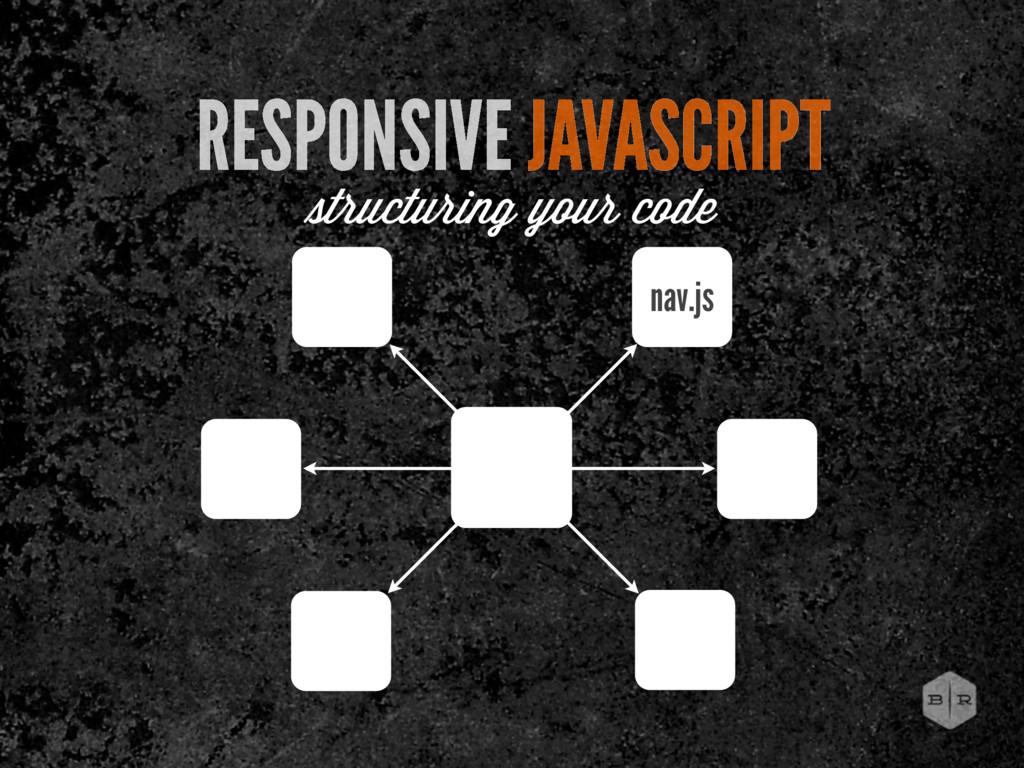 RESPONSIVE JAVASCRIPT tructuring your code nav....