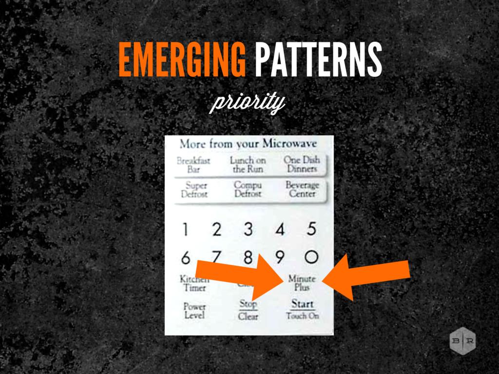 EMERGING PATTERNS priority