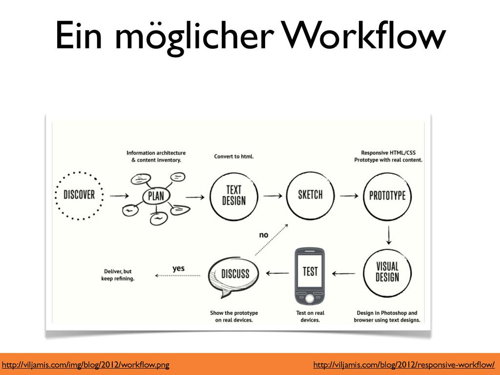 Ein möglicher Workflow http://viljamis.com/img/b...