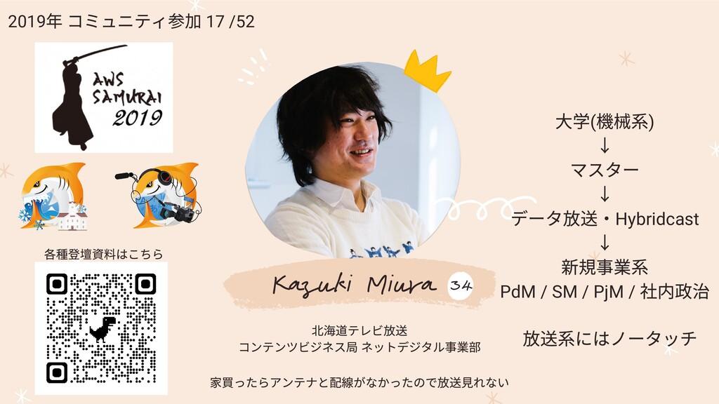 Kazuki Miura 34 北 テレビ コンテンツビジネス局 ネットデジタル事業 ⼤ ( ...