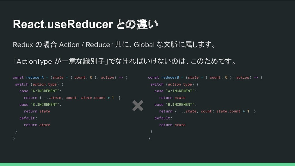 React.useReducer との違い Redux の場合 Action / Reduce...