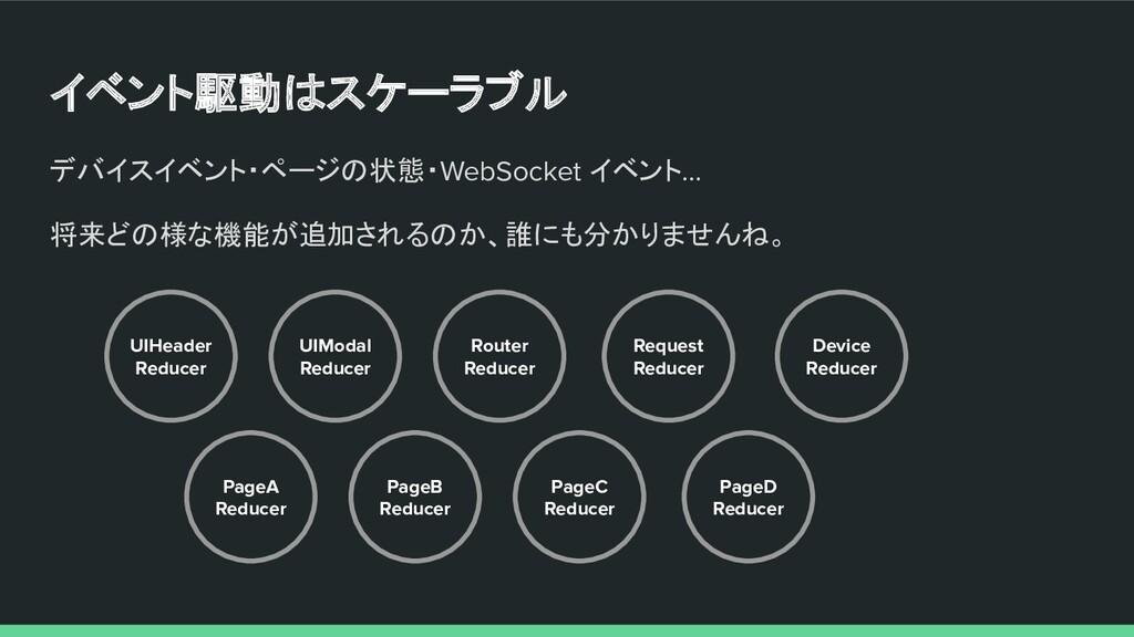 イベント駆動はスケーラブル デバイスイベント・ページの状態・WebSocket イベント… 将...