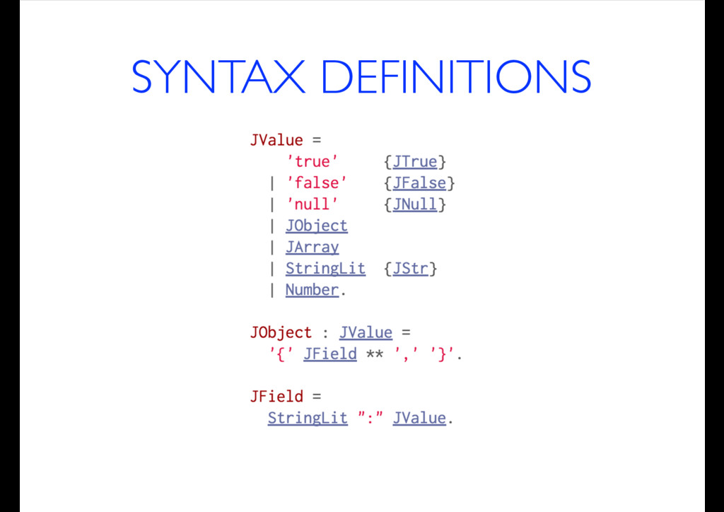 SYNTAX DEFINITIONS