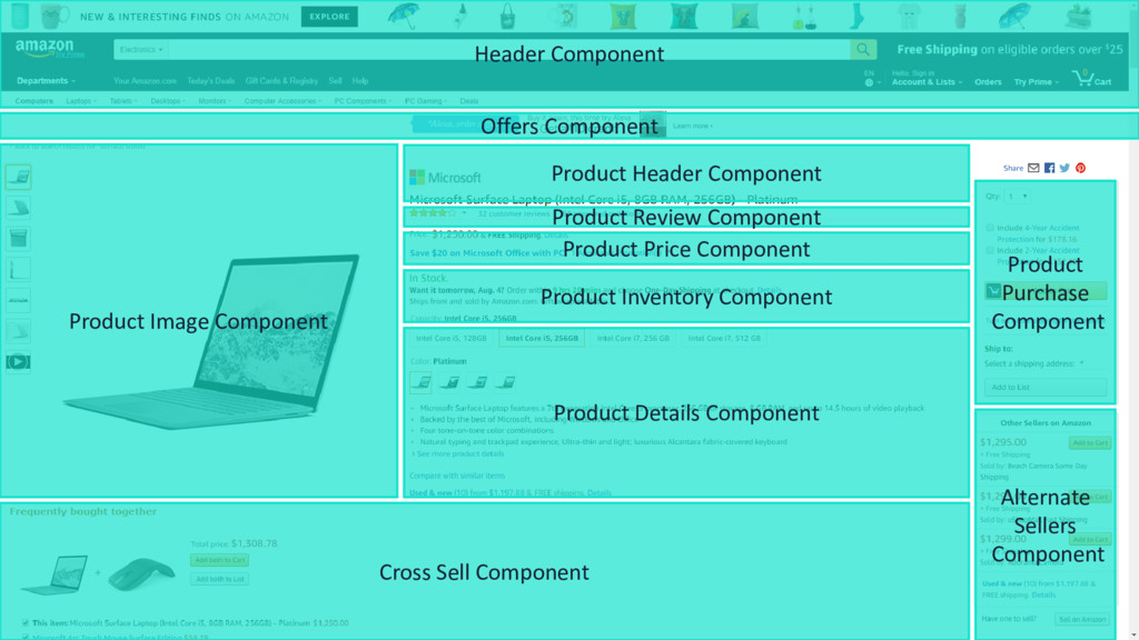 Cross Sell Component Header Component Product I...