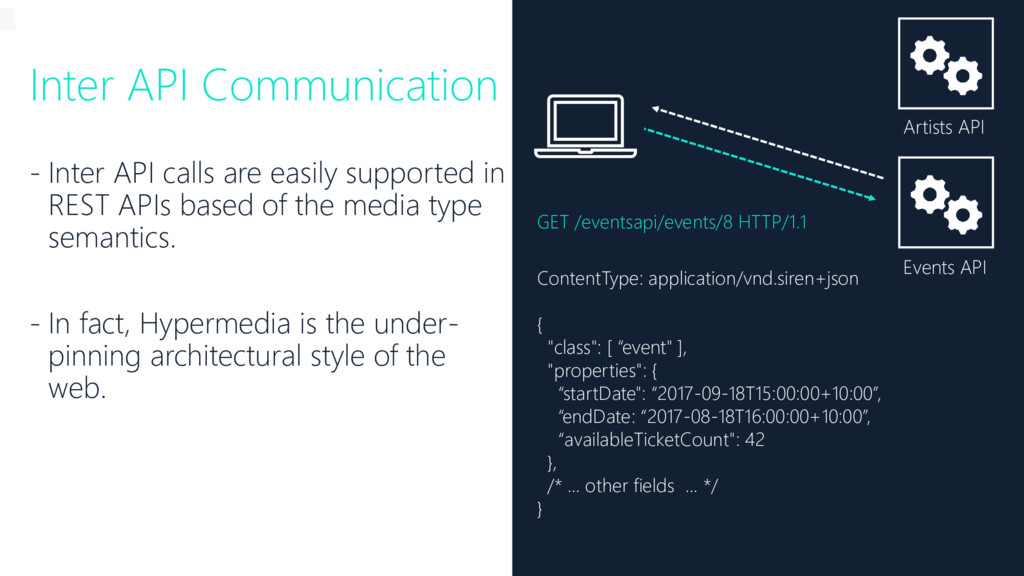 Inter API Communication - Inter API calls are e...