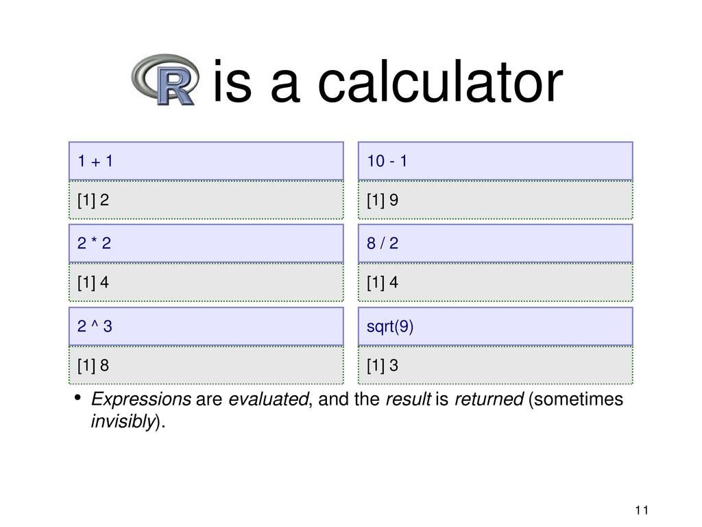[1] 2 1 + 1 R is a calculator 11 2 * 2 [1] 4 2 ...