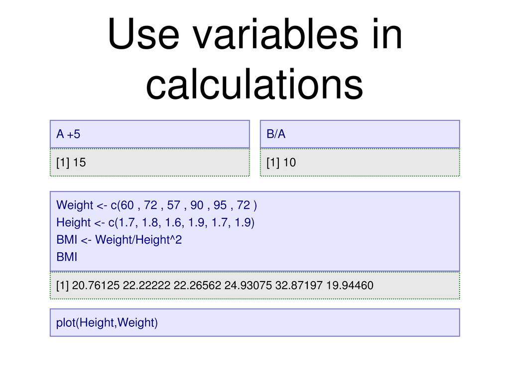 [1] 15 A +5 Use variables in calculations [1] 2...