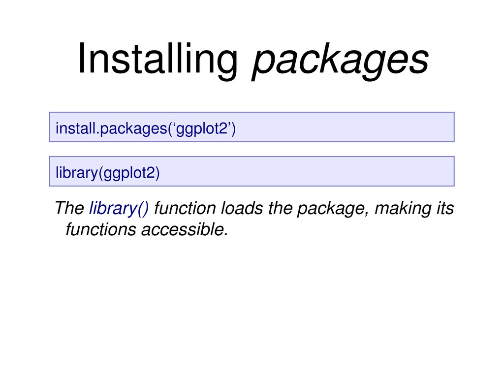 The library() function loads the package, makin...