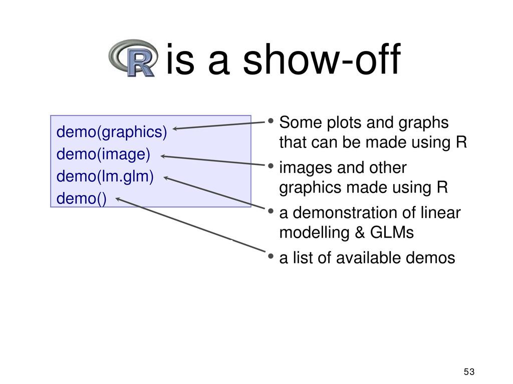 demo(graphics) demo(image) demo(lm.glm) demo() ...