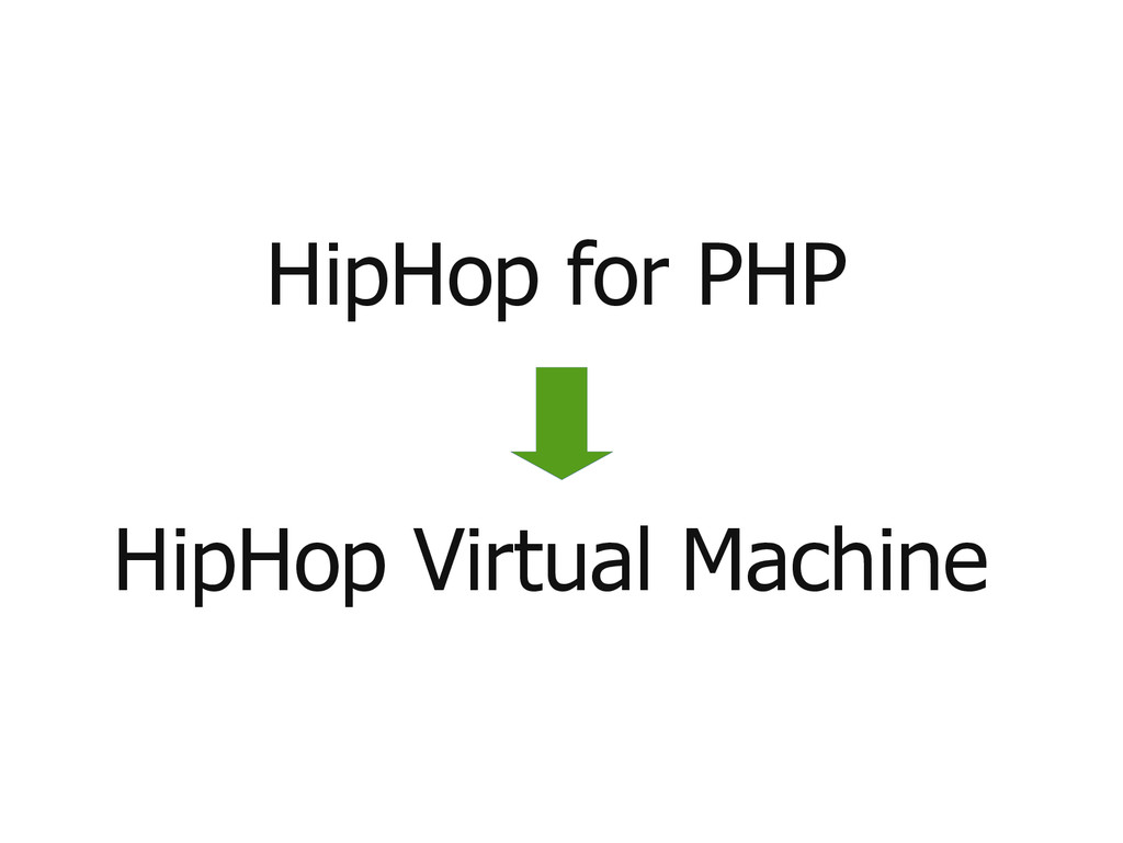 HipHop Virtual Machine HipHop for PHP