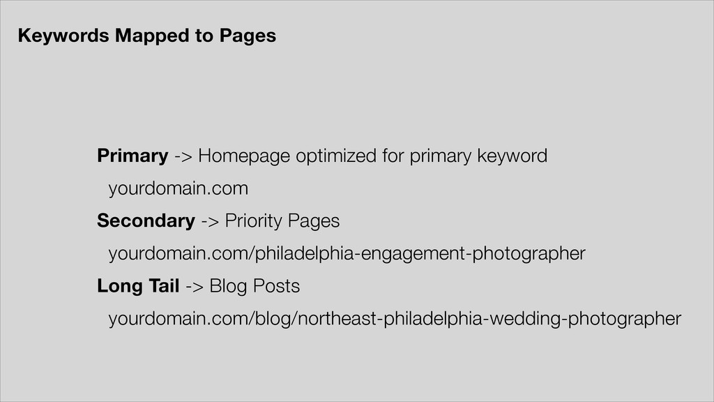 Primary -> Homepage optimized for primary keywo...