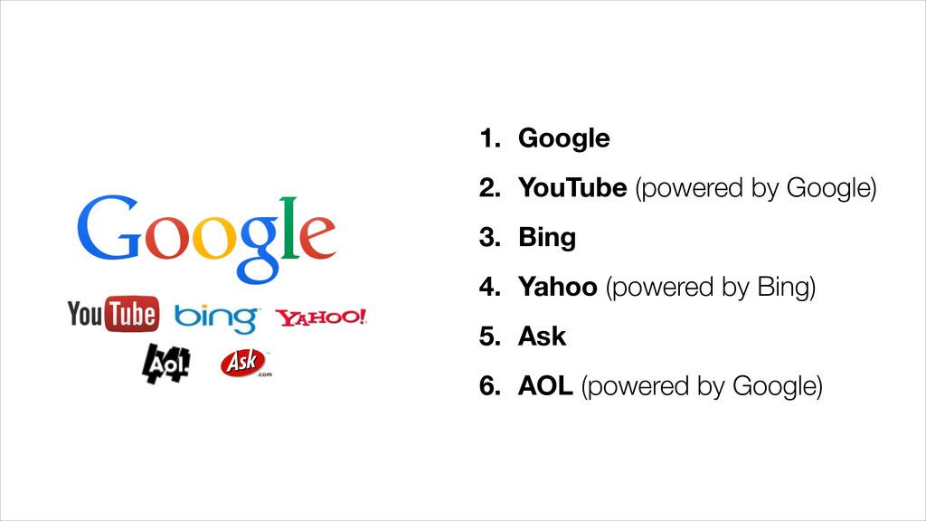 1. Google 2. YouTube (powered by Google) 3. Bin...