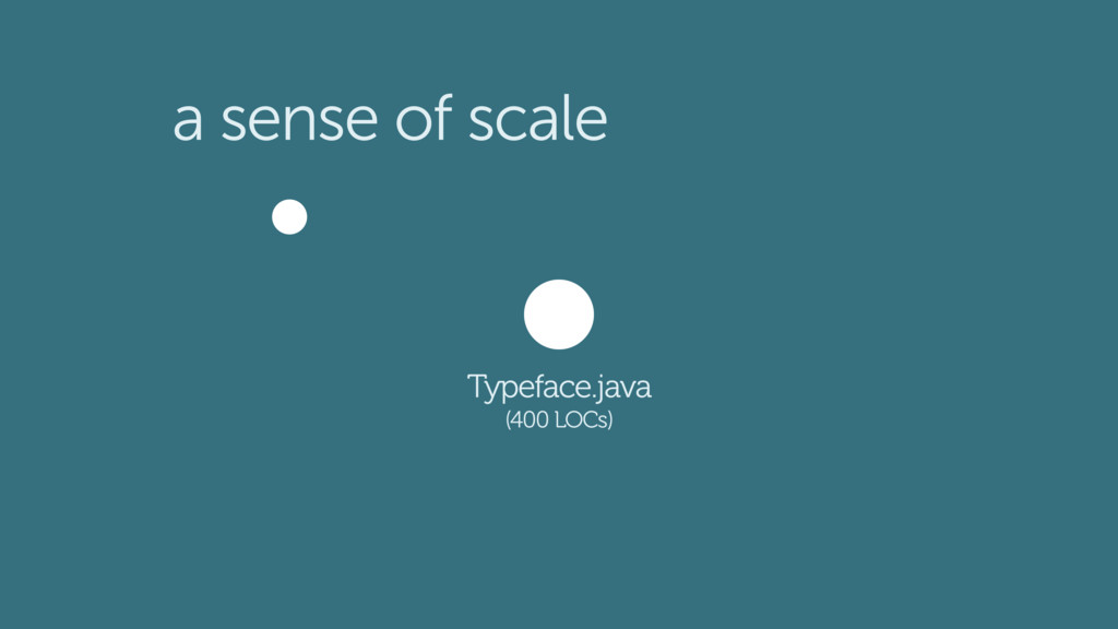 a sense of scale Typeface.java (400 LOCs)