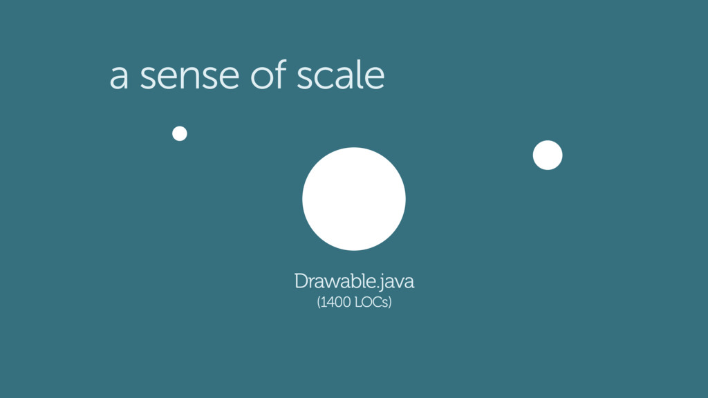 a sense of scale Drawable.java (1400 LOCs)