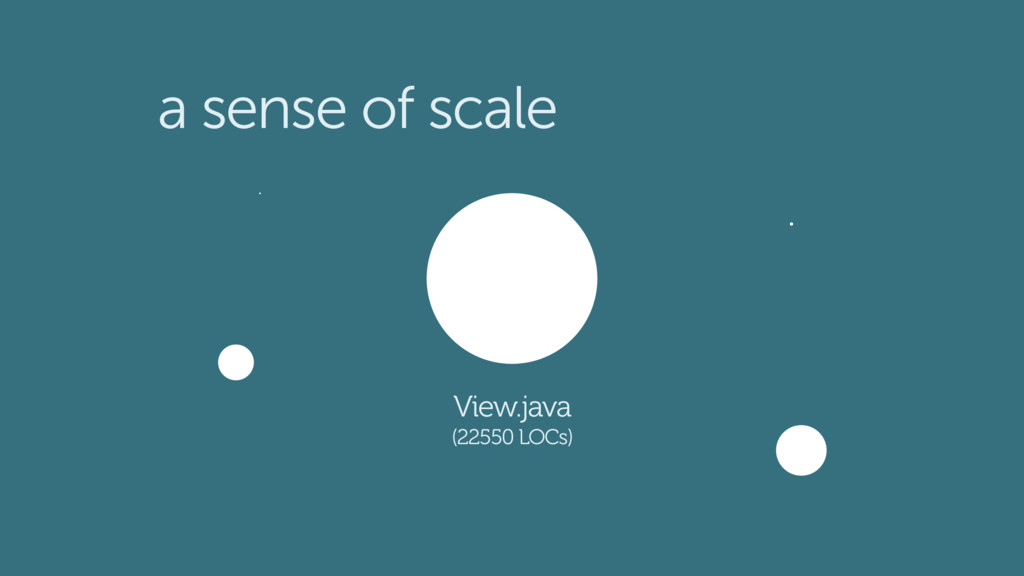 a sense of scale View.java (22550 LOCs)