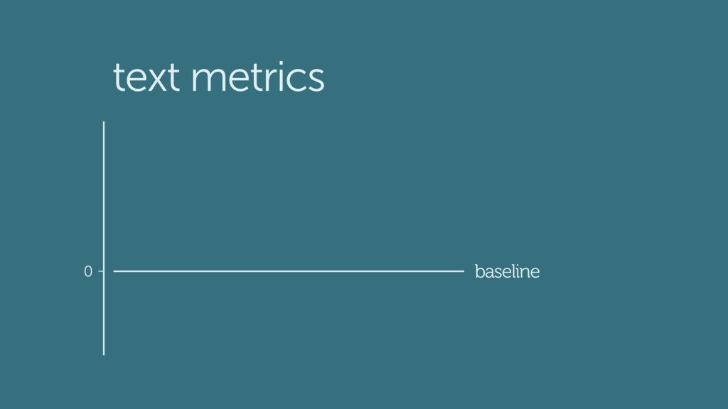 text metrics baseline 0