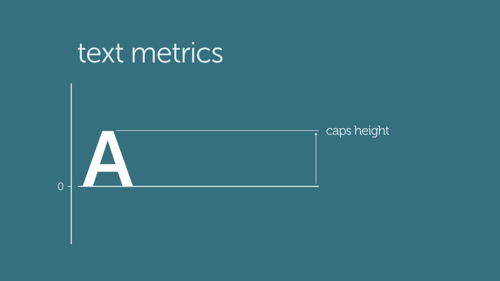 text metrics 0 A caps height