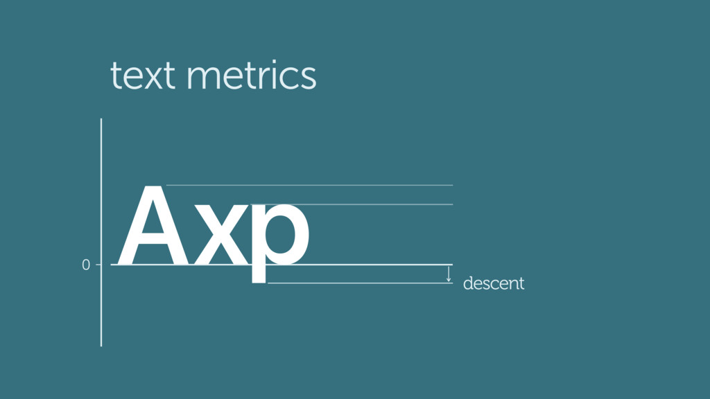 text metrics 0 A descent xp