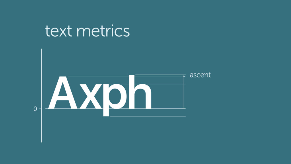 text metrics 0 A ascent xph