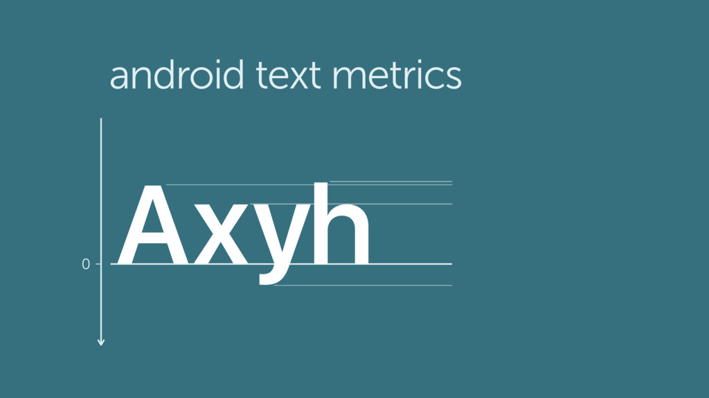 android text metrics Axyh 0