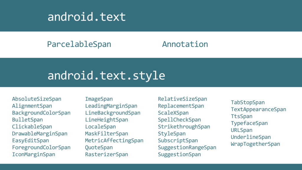 android.text android.text.style ParcelableSpan ...