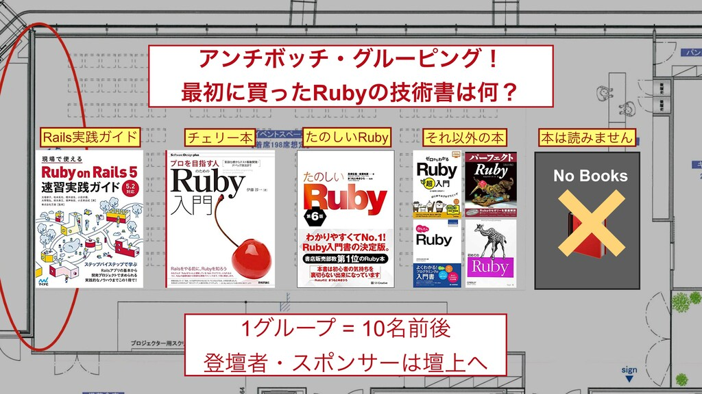 × No Books 1άϧʔϓ = 10໊લޙ ొஃऀɾεϙϯαʔஃ্ Rails࣮ફ...