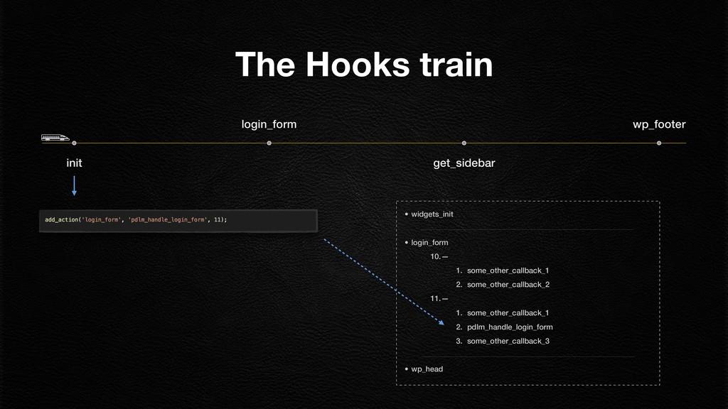 The Hooks train init login_form get_sidebar wp_...