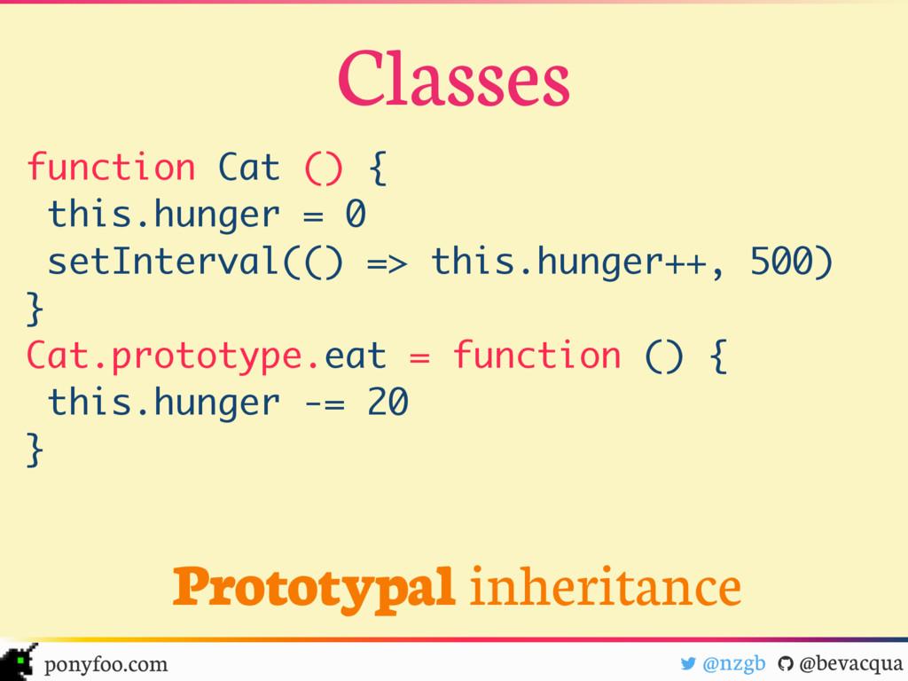 "! @nzgb "" @bevacqua ponyfoo.com function Cat ()..."