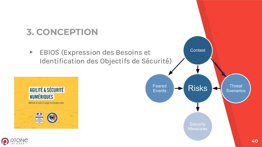 3. CONCEPTION ▸ EBIOS (Expression des Besoins e...
