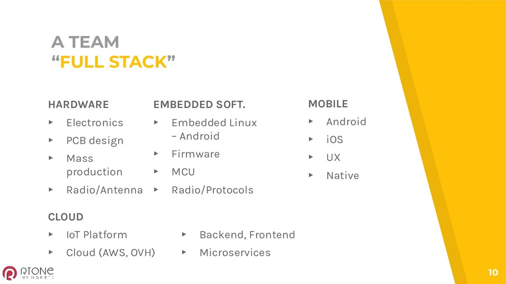 """A TEAM """"FULL STACK"""" HARDWARE ▸ Electronics ▸ PC..."""