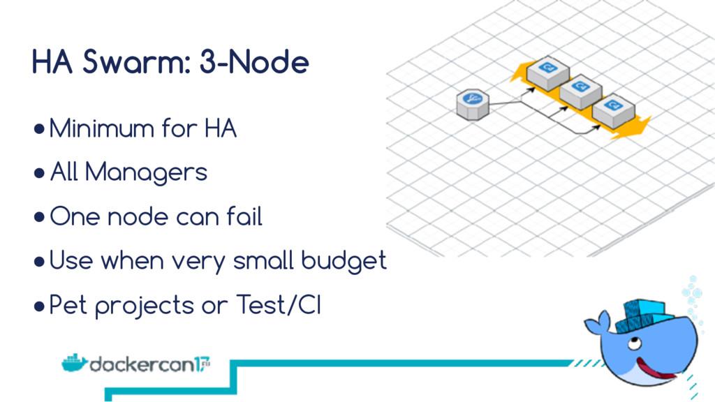 HA Swarm: 3-Node ●Minimum for HA ●All Managers ...