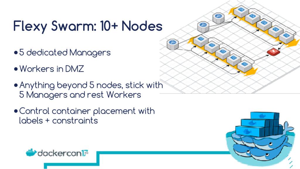 Flexy Swarm: 10+ Nodes ●5 dedicated Managers ●W...