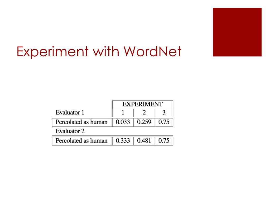 Experiment with WordNet