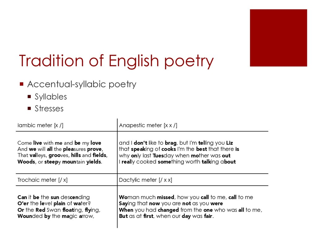 Tradition of English poetry ¡ Accentual-syllabi...