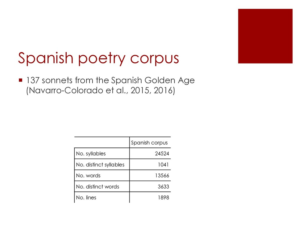 Spanish poetry corpus ¡ 137 sonnets from the Sp...