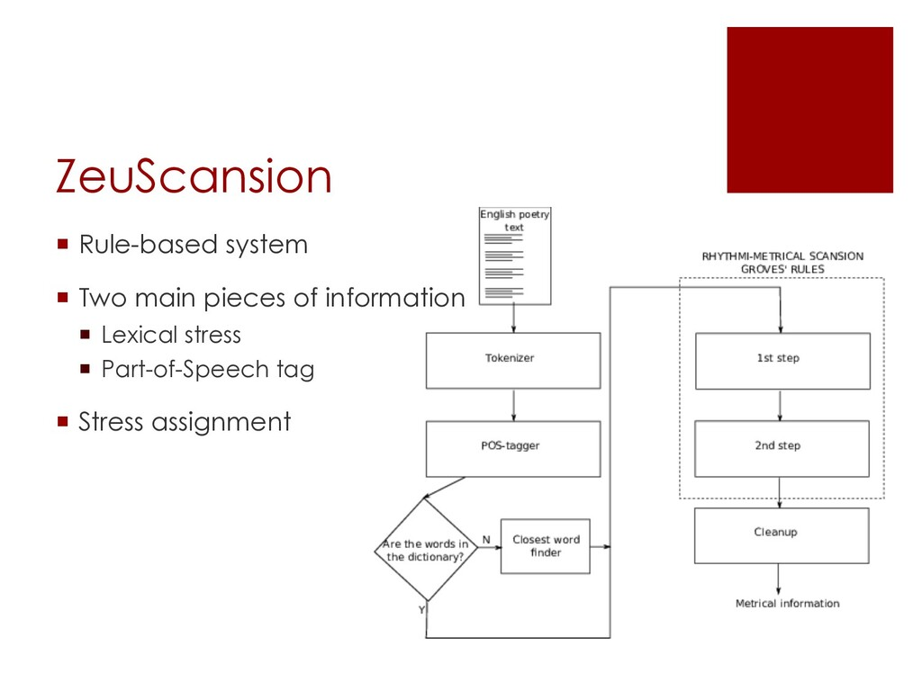 ZeuScansion ¡ Rule-based system ¡ Two main piec...