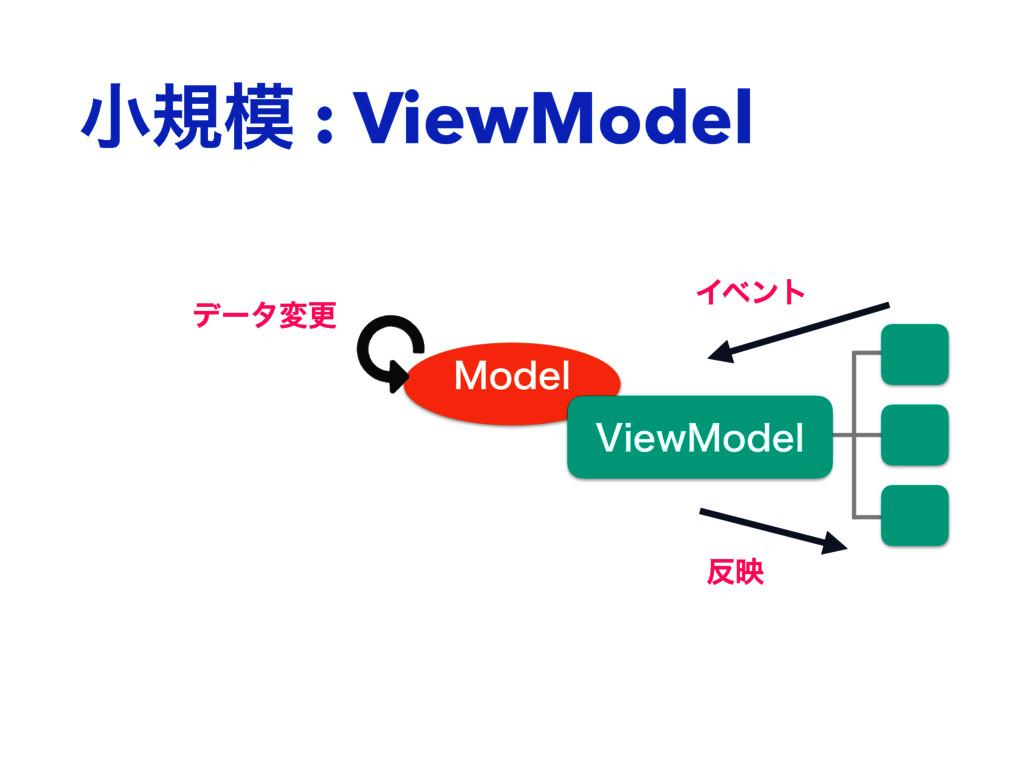 .PEFM খن : ViewModel 7JFX.PEFM Πϕϯτ ө σʔλมߋ