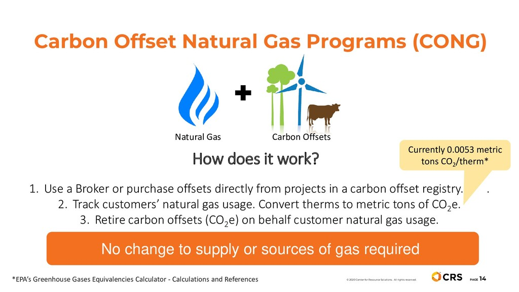 Carbon Offset Natural Gas Programs (CONG) PAGE ...