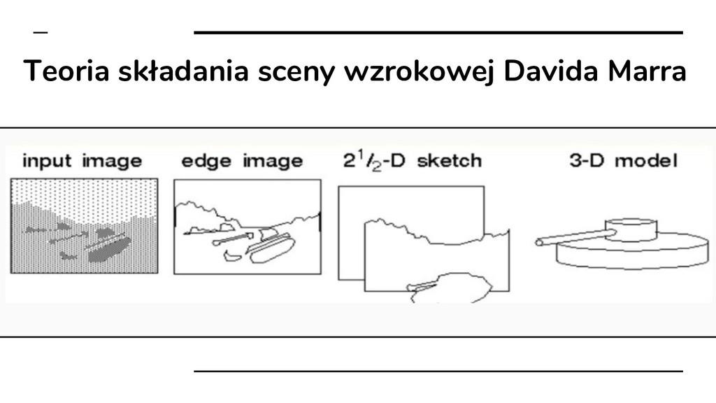 Teoria składania sceny wzrokowej Davida Marra