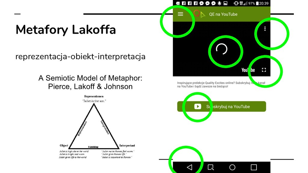 Metafory Lakoffa reprezentacja-obiekt-interpret...