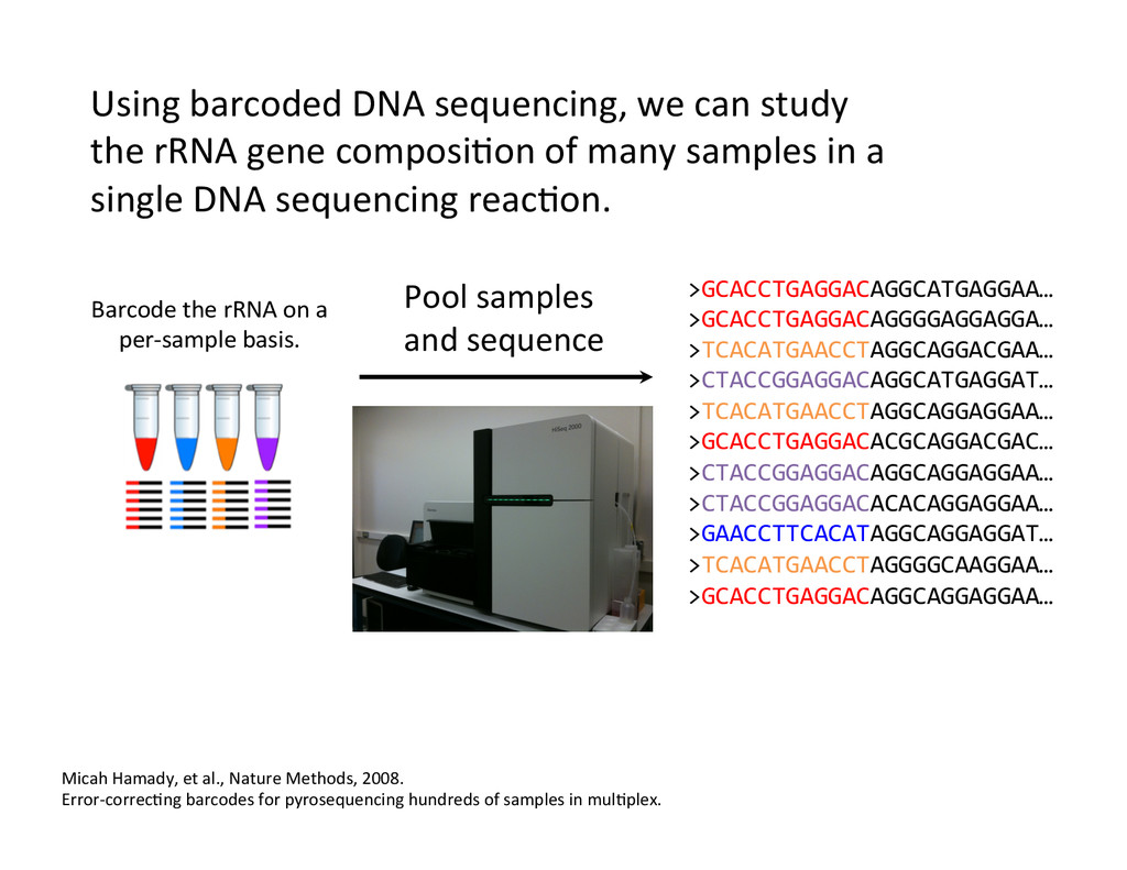 Using barcoded DNA sequencing, we...