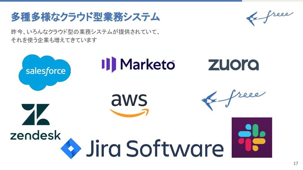 多種多様なクラウド型業務システム 17 昨今、いろんなクラウド型の業務システムが提供されていて...